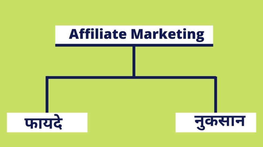 Affiliate Marketing Advantages and Disadvantages in Hindi